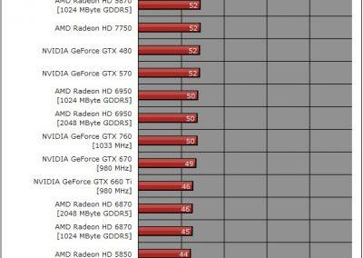 R9-290X-Hawaii-XT-bench-GPGPU