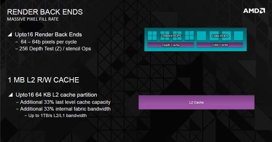 Render-Back-Ends-AMD-Hawaii