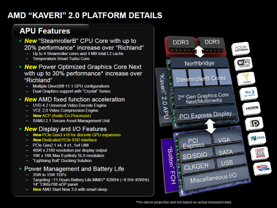 AMD-Kaveri-new