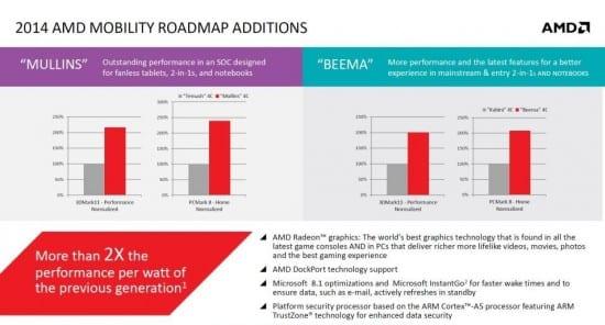 AMD anuncia sus APUs Beema y Mullins para portátiles y tablets