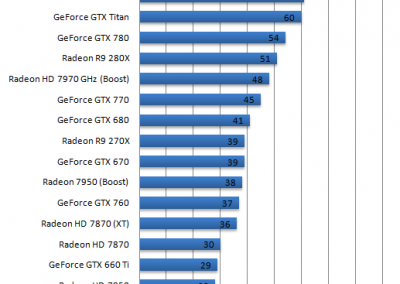 NVIDIA-GeForce-GTX-780-Picture-06