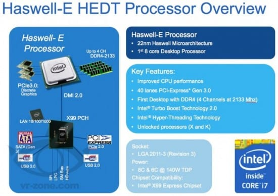 Haswell-E-8-Core-02