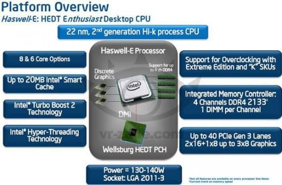 Intel-Haswell-E