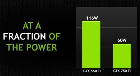 Nvidia Maxwell GM214 a 20nm llegaría en 2015