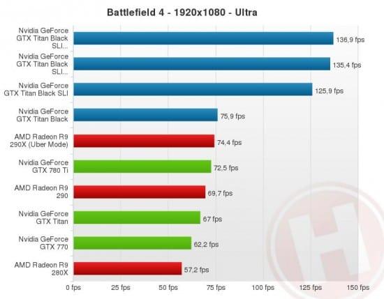 Nvidia-GeForce-GTX-Titan-Black3