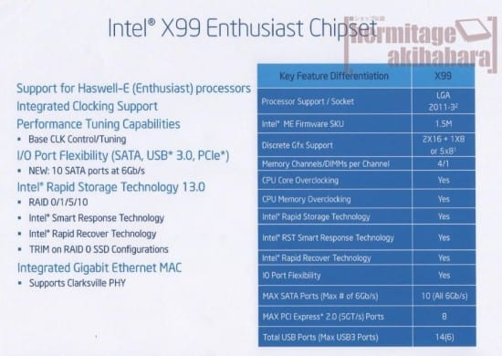 Especificaciones-intel-X99