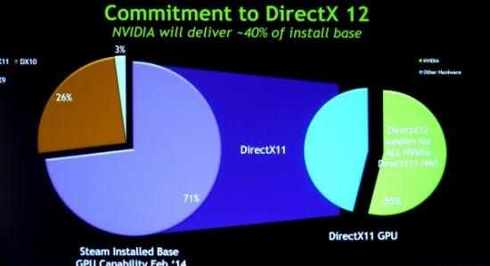 Microsoft-DirectX-12-Mantle-13