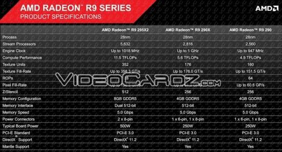 AMD-Radeon-R9-295X2-VC-2