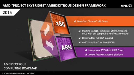 AMD anuncia Project SkyBridge y SoC ARM 64-bit + GCN para Android
