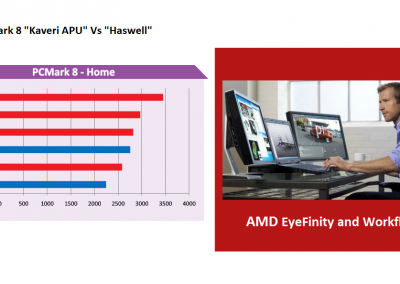 APU-AMD-Kaveri-mov-02