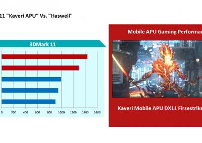 APU-AMD-Kaveri-mov-03