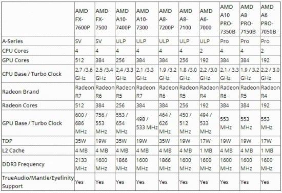 APU-AMD-Kaveri-mov-05