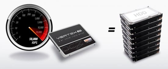 ssd_comp_cost_efficient
