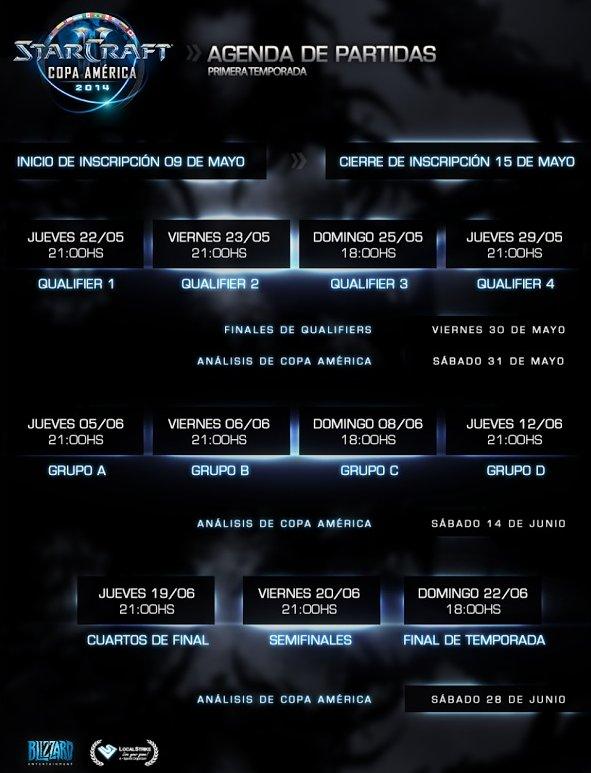 starcraftcopaamerica2014