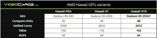 GPU-Hawaii-XTX-vs-Hawaii-XT-vs-Hawaii-PRO