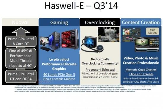 Intel-Roadmap-2015-01