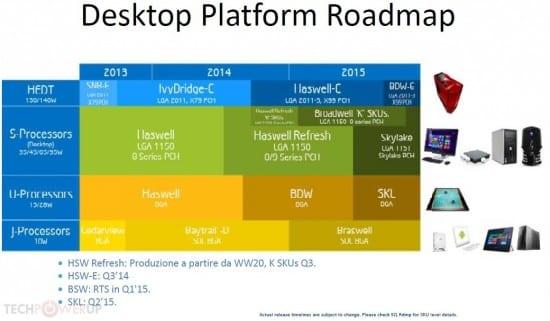 Intel-Roadmap-2015-02