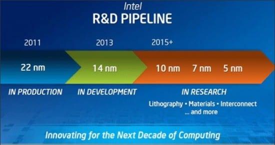 """Detalles de los CPUs Intel Core """"Cannonlake"""" de séptima generación"""