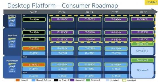 Intel-2015-roadmap
