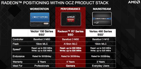 AMD_Radeon_R7_Series_SSD_03