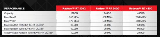 AMD_Radeon_R7_Series_SSD_04
