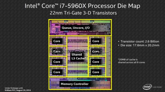 Intel-Haswell-E-05