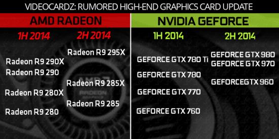 Roadmap-2H-2014-Nvidia-AMD