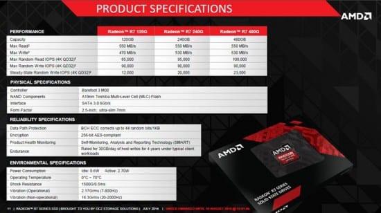 SSD-AMD-Radeon-R7-01