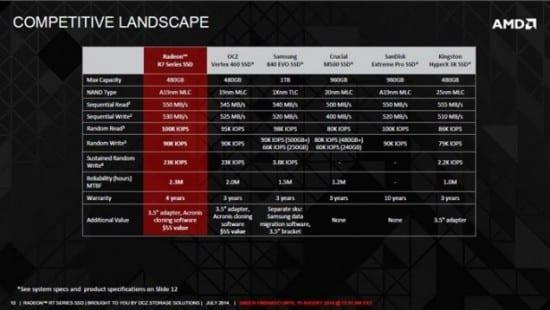 SSD-AMD-Radeon-R7-02