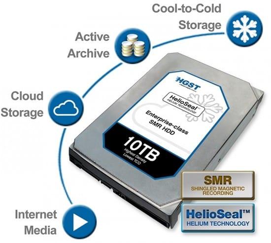 HGST anuncia el primer HDD de 10 TB con relleno de Helio