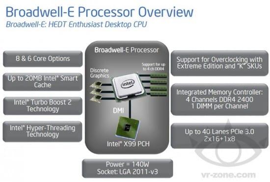 Intel_Broadwell-E_