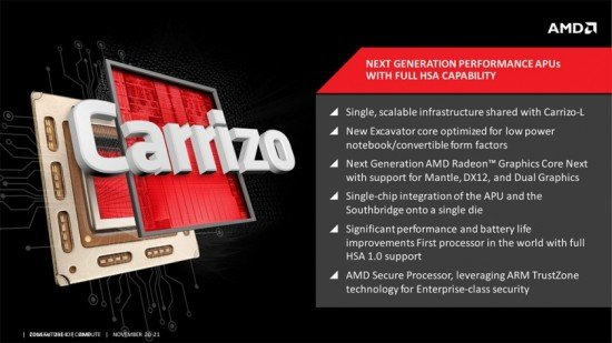 AMD-Carrizo-APU-Slide-01