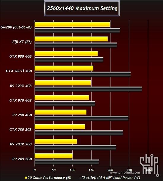 Radeon-R9-390X-vs-R9-380X-vs-GTX-Titan-2-vs-GTX-980-Ti-vs-GTX-980-03