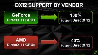 DirectX-12-Nvidia