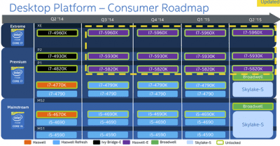 Intel-Skylake-Roadmap