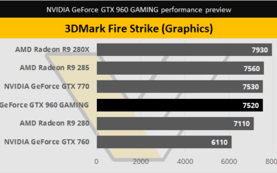Nvidia-GeForce-GTX-960-Slider-03