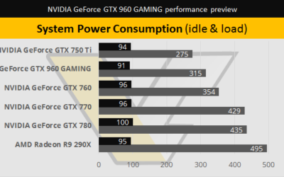 Nvidia-GeForce-GTX-960-Slider-08