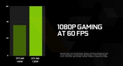 gtx960specs-03