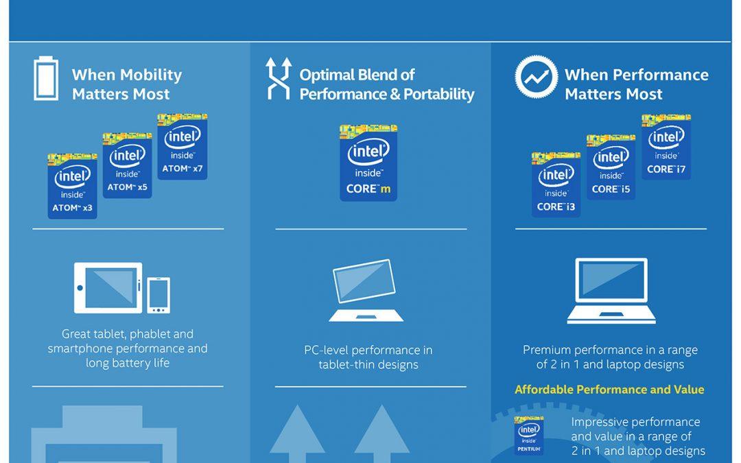 Intel resucita su marca Atom con un lavado de cara