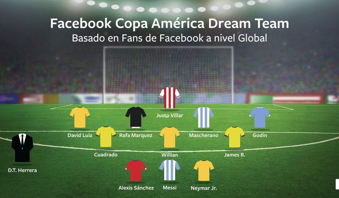 """Dream Team según los """"me gusta"""" de los jugadores de la Copa América"""