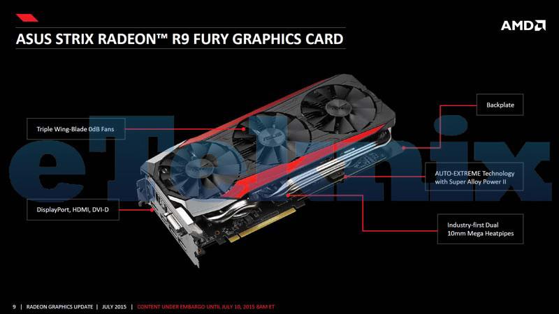 ASUS prepara su tarjeta Radeon R9 Fury STRIX