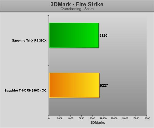 3dMark-Firestrike-OC