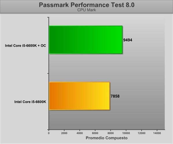 passmarkOC