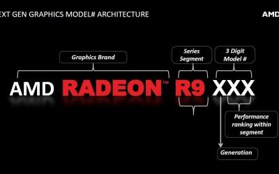 AMD_Naming