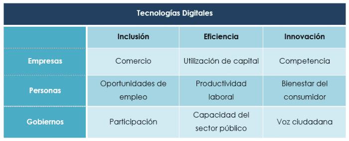 Telecomdata501