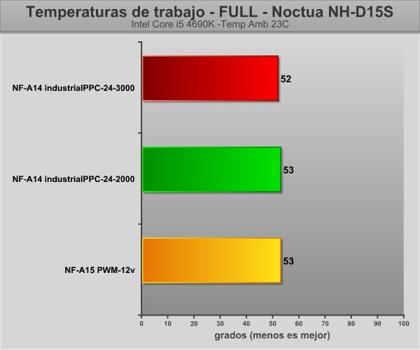 noctua14-full
