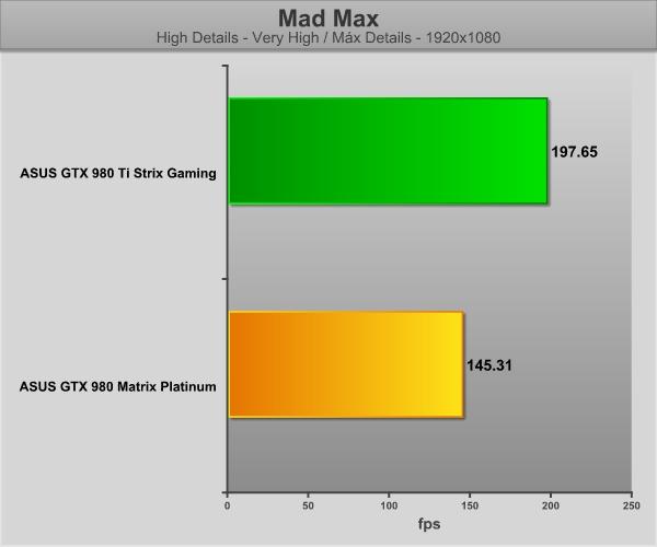 asus980ti-game-madmax2