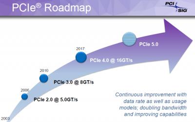 PCI Express 4.0 te vuela la peluca