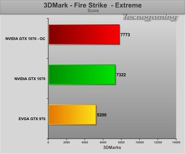 gtx1070-3dmarkfirestrike-xtre