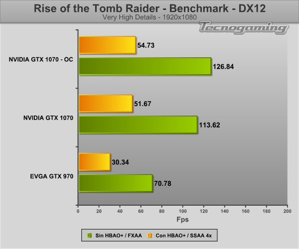 gtx1070-game-ftraiderdx12